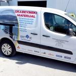 Oslikavanje vozila printanim i rezanim naljepnicama